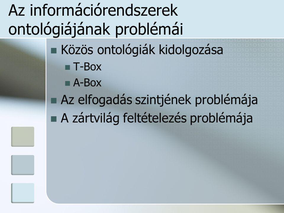 Az információrendszerek ontológiájának problémái Közös ontológiák kidolgozása T-Box A-Box Az elfogadás szintjének problémája A zártvilág feltételezés problémája