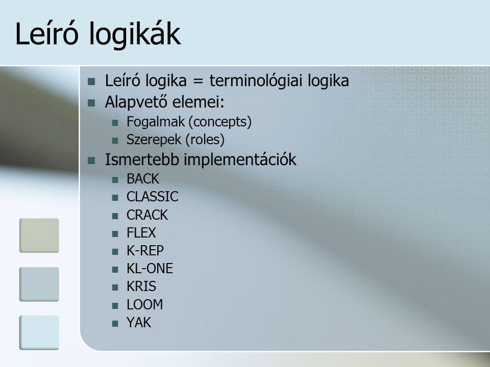 Leíró logikák Leíró logika = terminológiai logika Alapvető elemei: Fogalmak (concepts) Szerepek (roles) Ismertebb implementációk BACK CLASSIC CRACK FLEX K-REP KL-ONE KRIS LOOM YAK