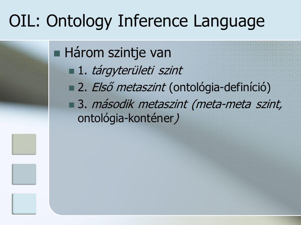 OIL: Ontology Inference Language Három szintje van 1.