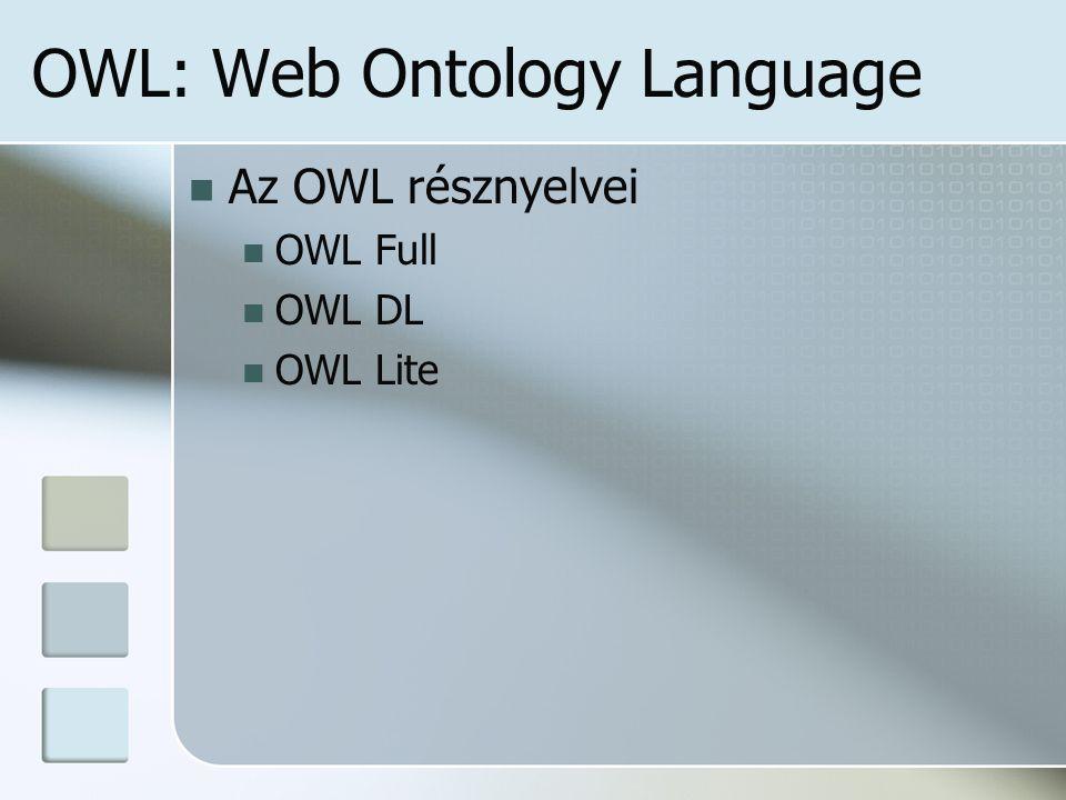 OWL: Web Ontology Language Az OWL résznyelvei OWL Full OWL DL OWL Lite