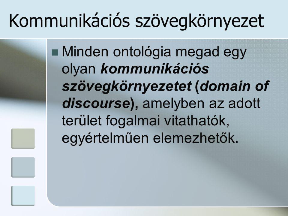 Kommunikációs szövegkörnyezet Minden ontológia megad egy olyan kommunikációs szövegkörnyezetet (domain of discourse), amelyben az adott terület fogalmai vitathatók, egyértelműen elemezhetők.