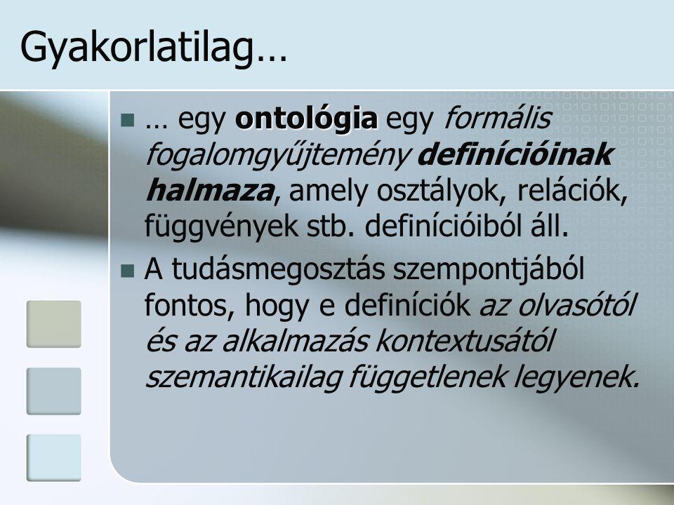 Gyakorlatilag… ontológia … egy ontológia egy formális fogalomgyűjtemény definícióinak halmaza, amely osztályok, relációk, függvények stb.