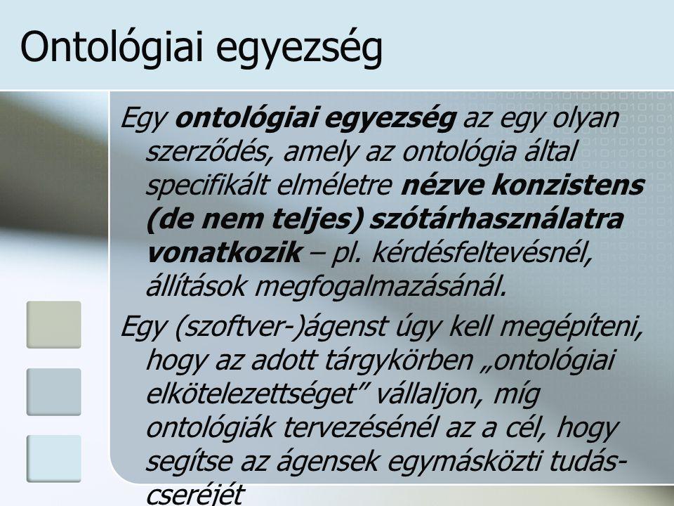 Ontológiai egyezség Egy ontológiai egyezség az egy olyan szerződés, amely az ontológia által specifikált elméletre nézve konzistens (de nem teljes) szótárhasználatra vonatkozik – pl.