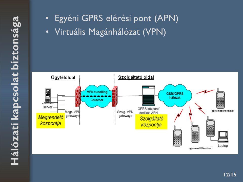 12/15 Hálózati kapcsolat biztonsága Egyéni GPRS elérési pont (APN) Virtuális Magánhálózat (VPN)
