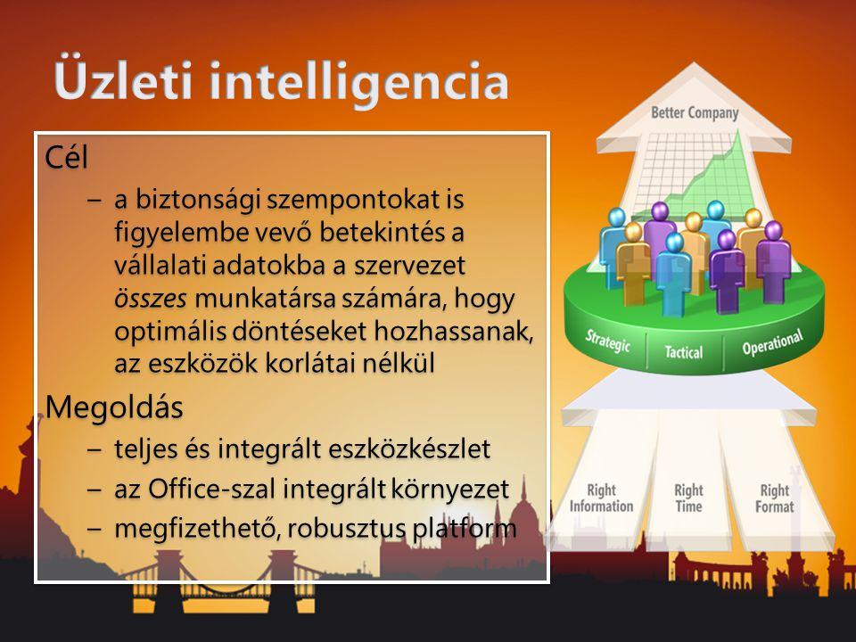 Cél – a biztonsági szempontokat is figyelembe vevő betekintés a vállalati adatokba a szervezet összes munkatársa számára, hogy optimális döntéseket hozhassanak, az eszközök korlátai nélkül Megoldás – teljes és integrált eszközkészlet – az Office-szal integrált környezet – megfizethető, robusztus platform Cél – a biztonsági szempontokat is figyelembe vevő betekintés a vállalati adatokba a szervezet összes munkatársa számára, hogy optimális döntéseket hozhassanak, az eszközök korlátai nélkül Megoldás – teljes és integrált eszközkészlet – az Office-szal integrált környezet – megfizethető, robusztus platform