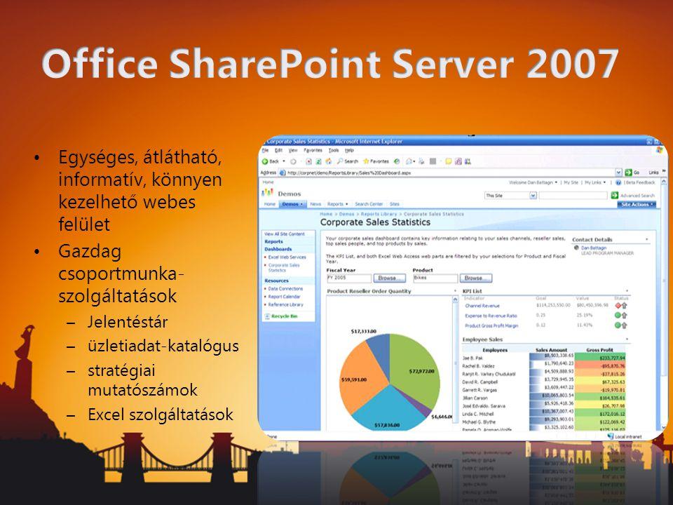 Egységes, átlátható, informatív, könnyen kezelhető webes felület Gazdag csoportmunka- szolgáltatások –Jelentéstár –üzletiadat-katalógus –stratégiai mutatószámok –Excel szolgáltatások