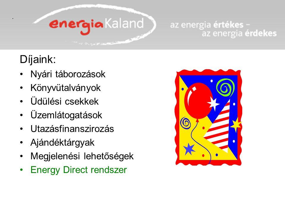 Díjaink: Nyári táborozások Könyvütalványok Üdülési csekkek Üzemlátogatások Utazásfinanszirozás Ajándéktárgyak Megjelenési lehetőségek Energy Direct re
