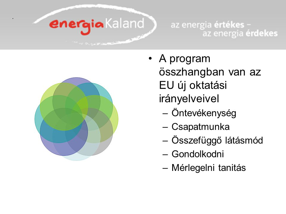 A program összhangban van az EU új oktatási irányelveivel –Öntevékenység –Csapatmunka –Összefüggő látásmód –Gondolkodni –Mérlegelni tanitás
