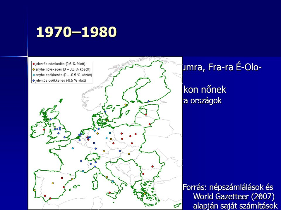 20 1970–1980 A csökkenés továbbterjed Belgiumra, Fra-ra É-Olo- ra, É-Eu-ra A csökkenés továbbterjed Belgiumra, Fra-ra É-Olo- ra, É-Eu-ra Csak az elmaradottabb perifériákon nőnek Csak az elmaradottabb perifériákon nőnek –Írország, Mediterráneum, szocialista országok Forrás: népszámlálások és World Gazetteer (2007) alapján saját számítások