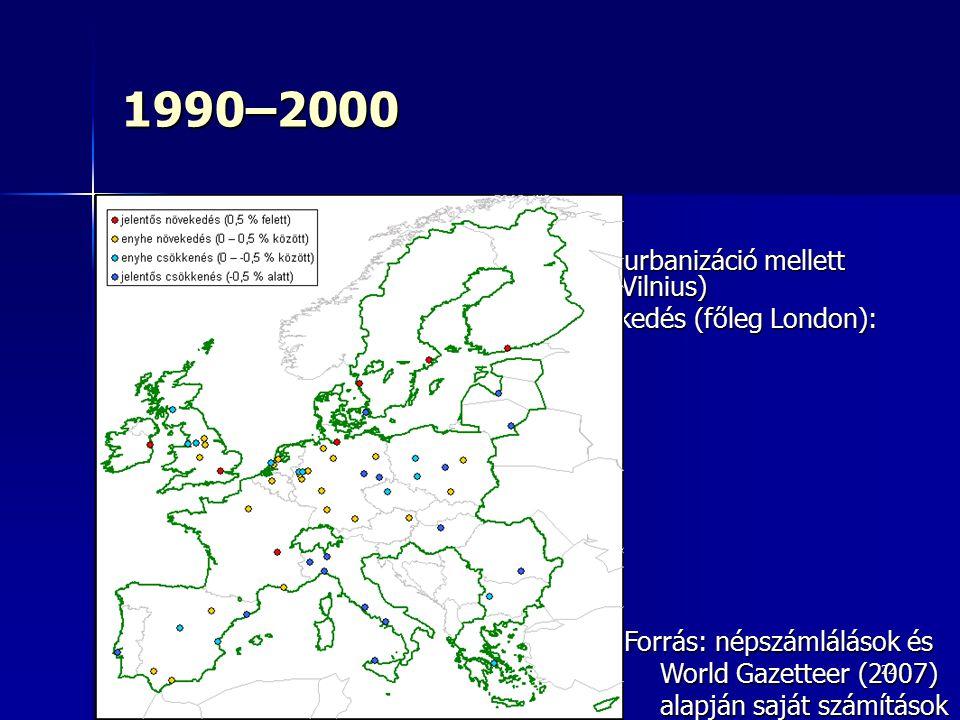 22 1990–2000 Alapvetően megfordul a kép Alapvetően megfordul a kép –Kelet-Közép-Európa csökken: szuburbanizáció mellett nemzetközi vándorlás is (pl.
