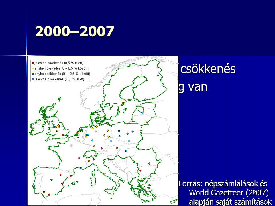 23 2000–2007 Fejlett Európa: alig van csökkenés Fejlett Európa: alig van csökkenés Kelet-Közép-Európa: alig van növekedés Kelet-Közép-Európa: alig van