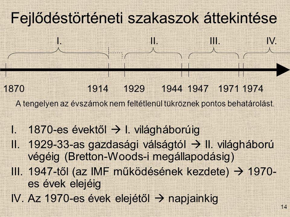 14 Fejlődéstörténeti szakaszok áttekintése I.1870-es évektől  I.