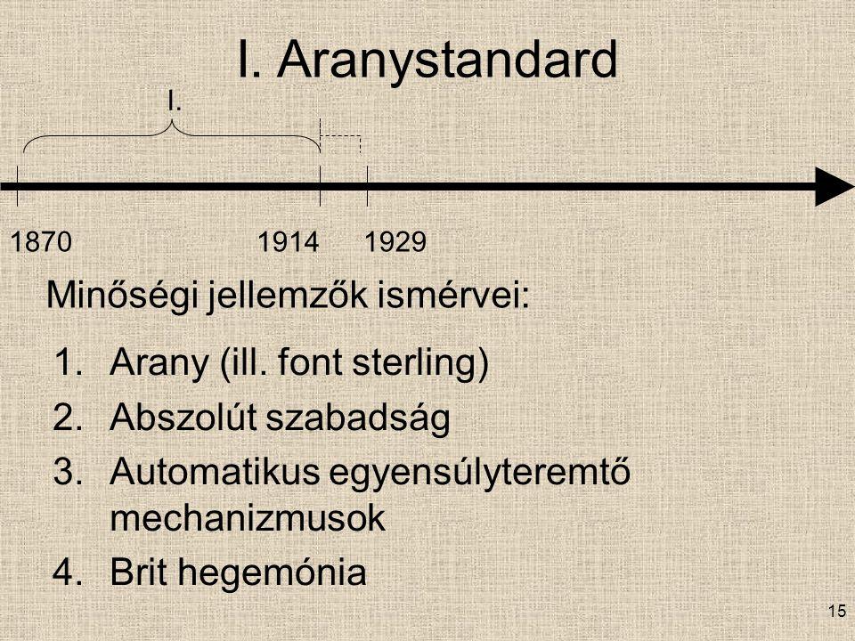15 I.Aranystandard 1.Arany (ill.