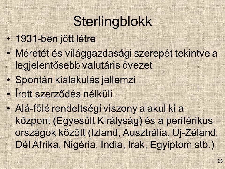 23 Sterlingblokk 1931-ben jött létre Méretét és világgazdasági szerepét tekintve a legjelentősebb valutáris övezet Spontán kialakulás jellemzi Írott szerződés nélküli Alá-fölé rendeltségi viszony alakul ki a központ (Egyesült Királyság) és a periférikus országok között (Izland, Ausztrália, Új-Zéland, Dél Afrika, Nigéria, India, Irak, Egyiptom stb.)