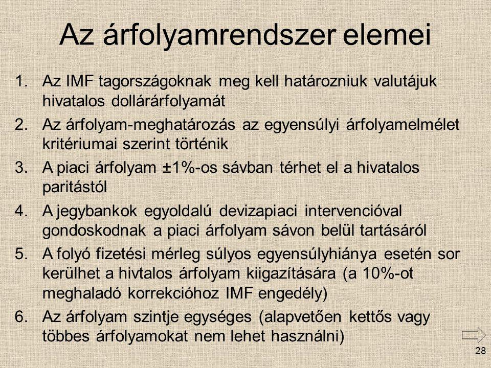 Az árfolyamrendszer elemei 1.Az IMF tagországoknak meg kell határozniuk valutájuk hivatalos dollárárfolyamát 2.Az árfolyam-meghatározás az egyensúlyi árfolyamelmélet kritériumai szerint történik 3.A piaci árfolyam ±1%-os sávban térhet el a hivatalos paritástól 4.A jegybankok egyoldalú devizapiaci intervencióval gondoskodnak a piaci árfolyam sávon belül tartásáról 5.A folyó fizetési mérleg súlyos egyensúlyhiánya esetén sor kerülhet a hivtalos árfolyam kiigazítására (a 10%-ot meghaladó korrekcióhoz IMF engedély) 6.Az árfolyam szintje egységes (alapvetően kettős vagy többes árfolyamokat nem lehet használni) 28