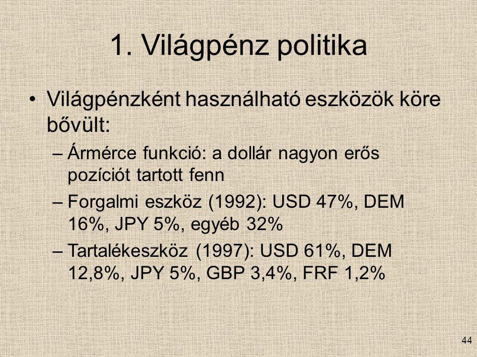 1. Világpénz politika Világpénzként használható eszközök köre bővült: –Ármérce funkció: a dollár nagyon erős pozíciót tartott fenn –Forgalmi eszköz (1