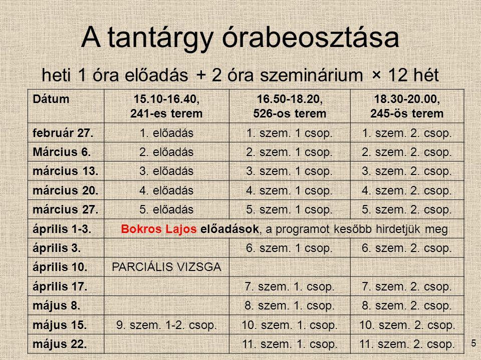 5 A tantárgy órabeosztása heti 1 óra előadás + 2 óra szeminárium × 12 hét Dátum15.10-16.40, 241-es terem 16.50-18.20, 526-os terem 18.30-20.00, 245-ös terem február 27.1.