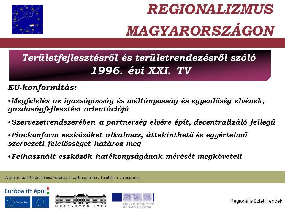Regionális üzleti trendek A projekt az EU társfinanszírozásával, az Európa Terv keretében valósul meg. 2004. január 27. REGIONALIZMUS MAGYARORSZÁGON T