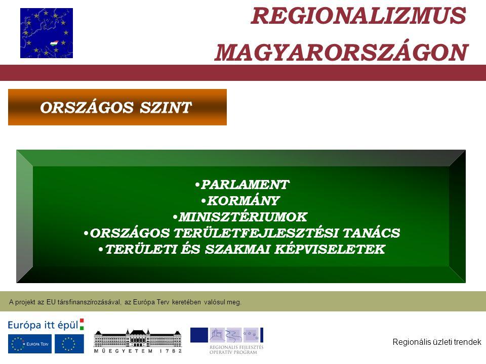 Regionális üzleti trendek A projekt az EU társfinanszírozásával, az Európa Terv keretében valósul meg. 2004. január 27. REGIONALIZMUS MAGYARORSZÁGON O