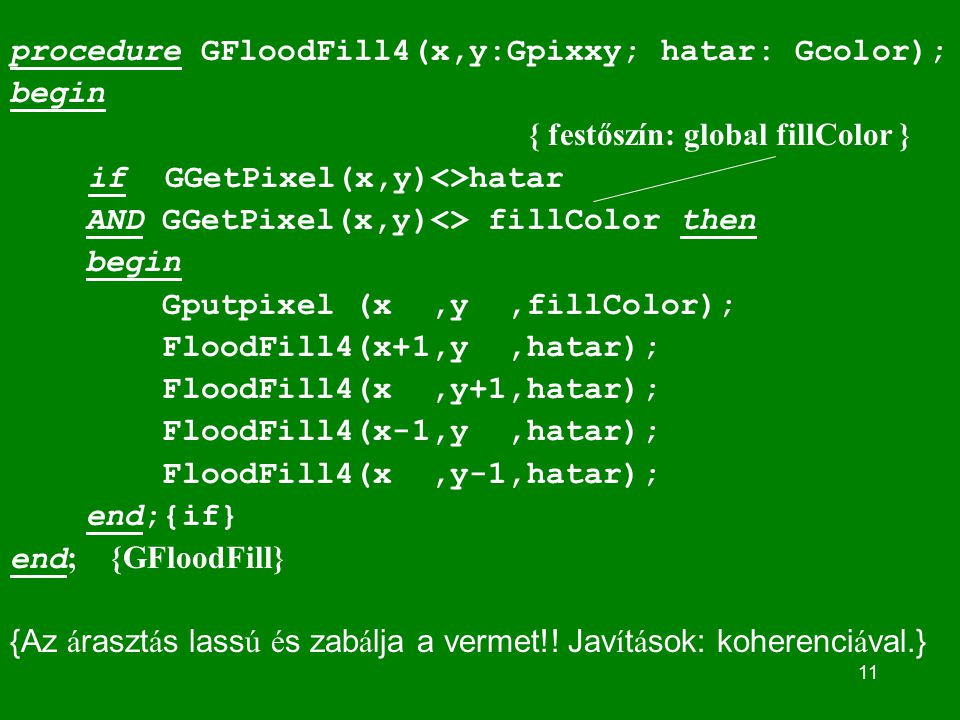 11 procedure GFloodFill4(x,y:Gpixxy; hatar: Gcolor); begin { festőszín: global fillColor } if GGetPixel(x,y)<>hatar AND GGetPixel(x,y)<> fillColor then begin Gputpixel (x,y,fillColor); FloodFill4(x+1,y,hatar); FloodFill4(x,y+1,hatar); FloodFill4(x-1,y,hatar); FloodFill4(x,y-1,hatar); end;{if} end ; {GFloodFill} {Az á raszt á s lass ú é s zab á lja a vermet!.