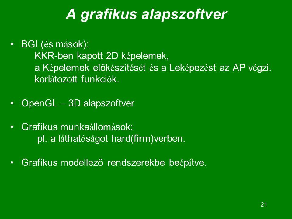 21 A grafikus alapszoftver BGI ( é s m á sok): KKR-ben kapott 2D k é pelemek, a K é pelemek elők é sz í t é s é t é s a Lek é pez é st az AP v é gzi.