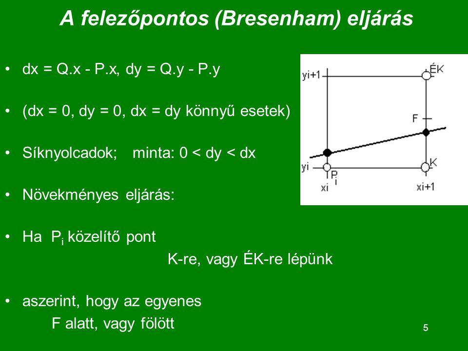 5 A felezőpontos (Bresenham) eljárás dx = Q.x - P.x, dy = Q.y - P.y (dx = 0, dy = 0, dx = dy könnyű esetek) Síknyolcadok; minta: 0 < dy < dx Növekményes eljárás: Ha P i közelítő pont K-re, vagy ÉK-re lépünk aszerint, hogy az egyenes F alatt, vagy fölött
