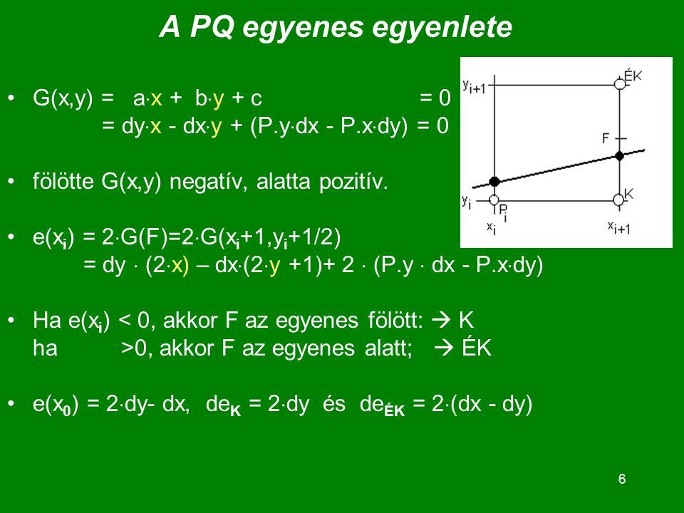 6 A PQ egyenes egyenlete G(x,y) = a  x + b  y + c = 0 = dy  x - dx  y + (P.y  dx - P.x  dy) = 0 fölötte G(x,y) negatív, alatta pozitív.