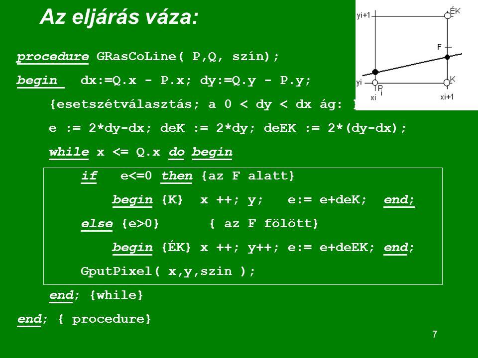 7 Az eljárás váza: procedure GRasCoLine( P,Q, szín); begin dx:=Q.x - P.x; dy:=Q.y - P.y; {esetszétválasztás; a 0 0}{ az F fölött} begin {ÉK} x ++; y++; e:= e+deEK; end; GputPixel( x,y,szin ); end; {while} end; { procedure}