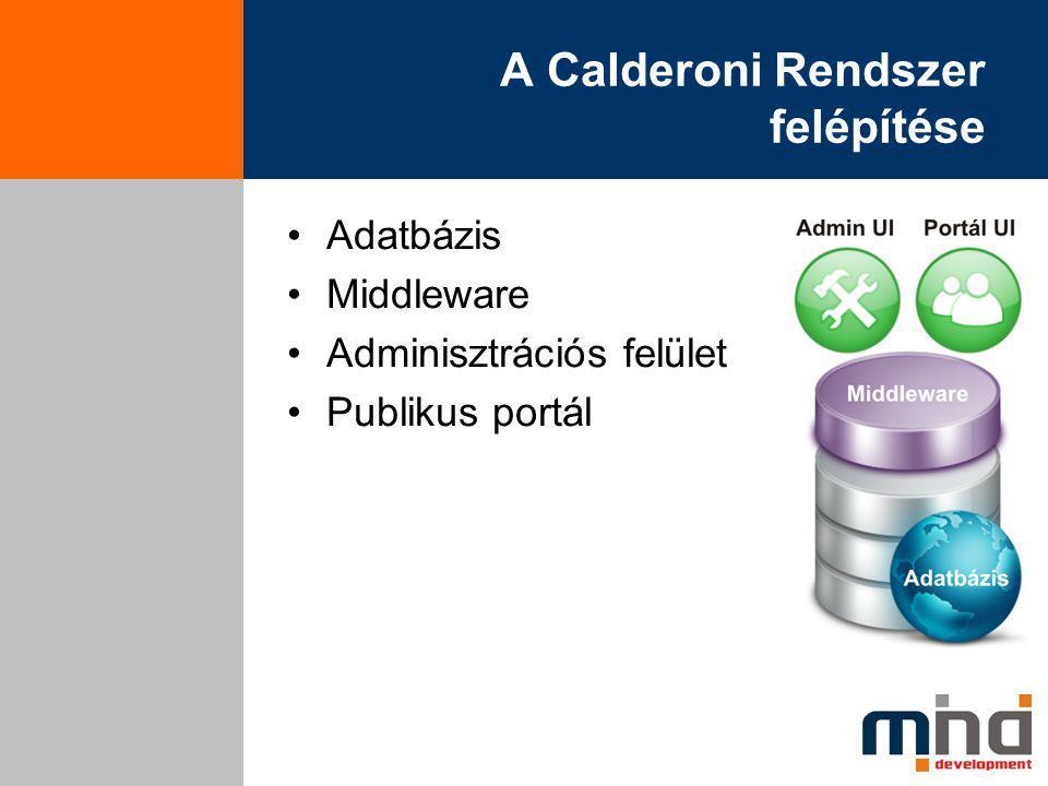 A Calderoni adatbázis Többszintű adatkapcsolatok (SQL) XML tárolás (séma + tartalom + meta) Konverzió (middleware) Eredeti megőrzése feltöltéskor (FTP) SCORM szintek