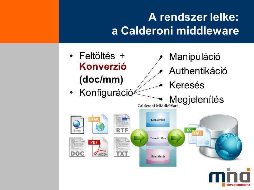 A rendszer lelke: a Calderoni middleware Feltöltés + Konverzió (doc/mm) Konfiguráció Manipuláció Authentikáció Keresés Megjelenítés