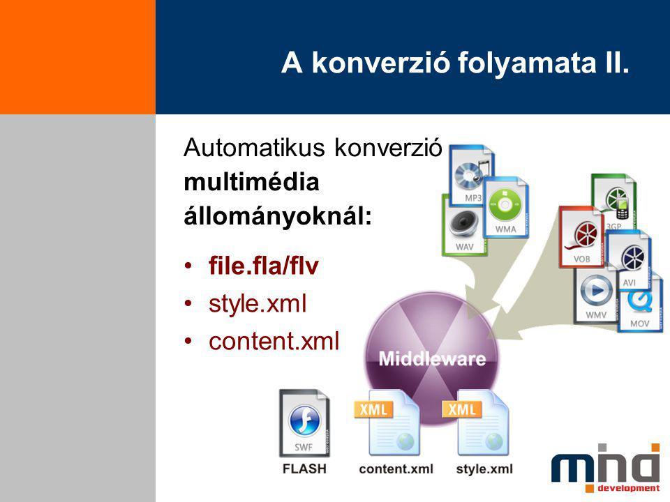 A konverzió folyamata II.