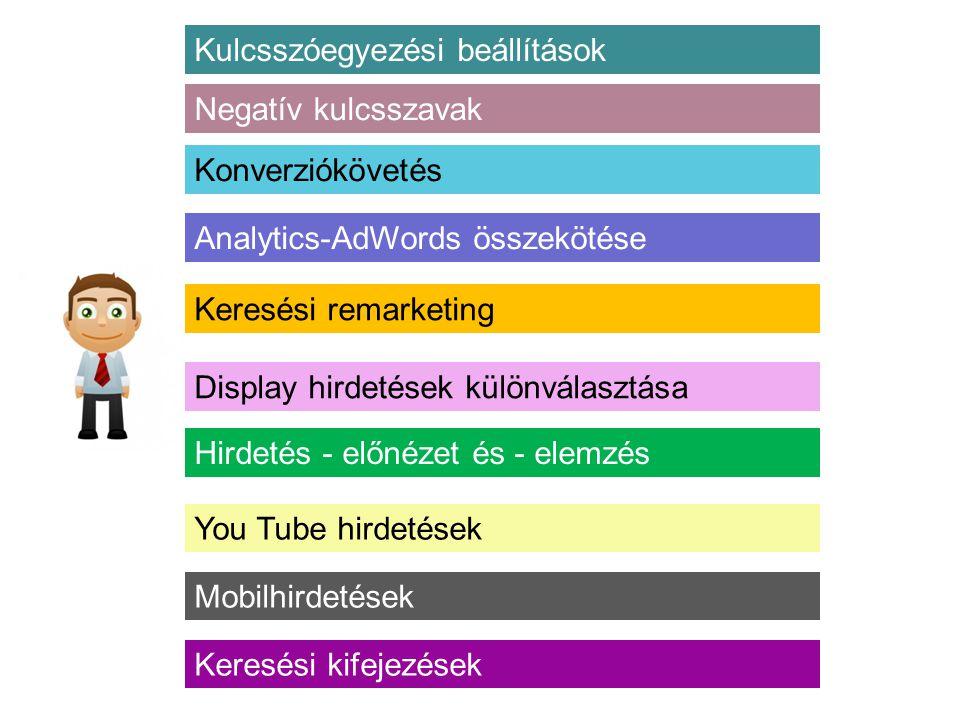 Mobilhirdetések Kulcsszóegyezési beállítások Negatív kulcsszavak Konverziókövetés Analytics-AdWords összekötése Display hirdetések különválasztása Hirdetés - előnézet és - elemzés You Tube hirdetések Keresési remarketing Keresési kifejezések