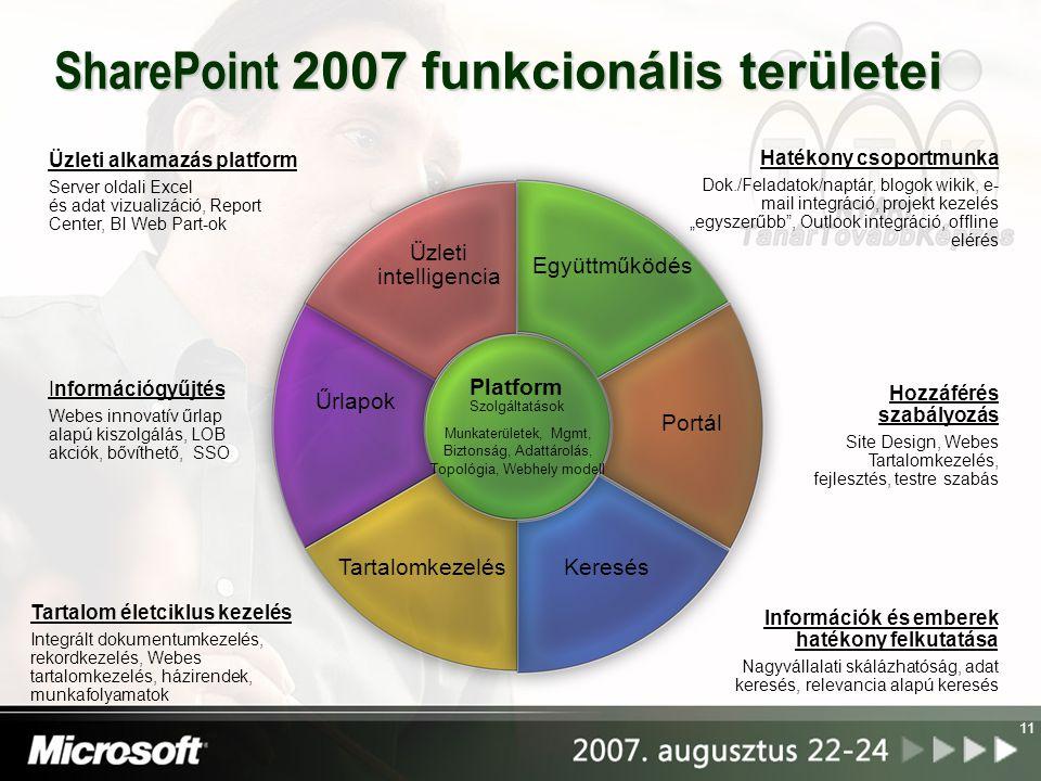 """11 Hatékony csoportmunka Dok./Feladatok/naptár, blogok wikik, e- mail integráció, projekt kezelés """"egyszerűbb"""", Outlook integráció, offline elérés Hoz"""