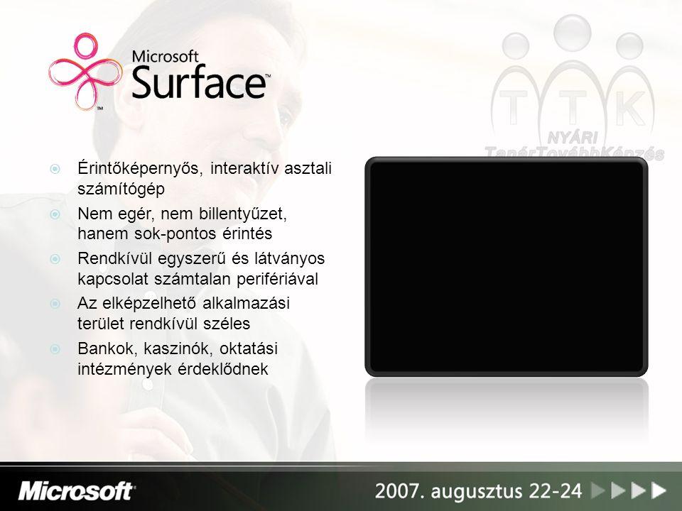  Érintőképernyős, interaktív asztali számítógép  Nem egér, nem billentyűzet, hanem sok-pontos érintés  Rendkívül egyszerű és látványos kapcsolat sz