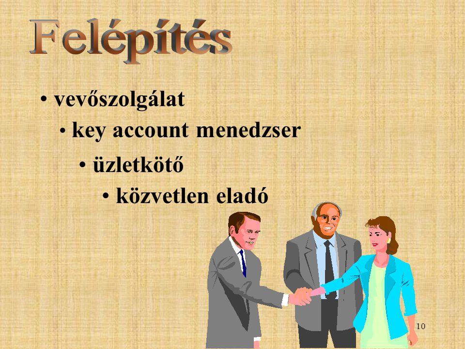 10 vevőszolgálat key account menedzser üzletkötő közvetlen eladó