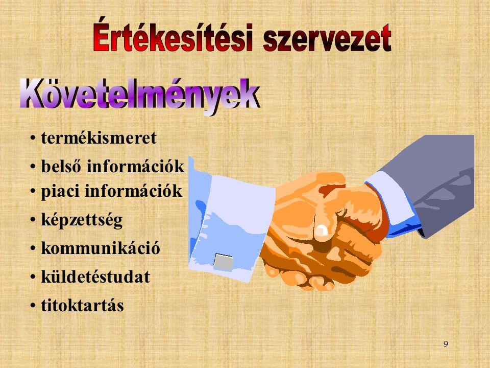 9 termékismeret belső információk piaci információk képzettség kommunikáció küldetéstudat titoktartás