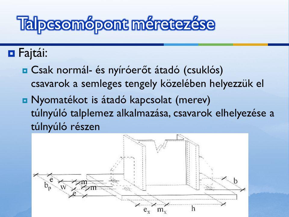  Fajtái:  Csak normál- és nyíróerőt átadó (csuklós) csavarok a semleges tengely közelében helyezzük el  Nyomatékot is átadó kapcsolat (merev) túlnyúló talplemez alkalmazása, csavarok elhelyezése a túlnyúló részen