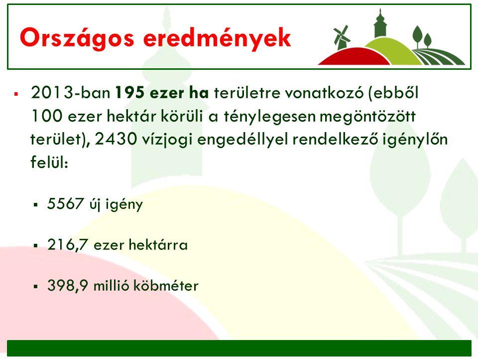 Országos eredmények  2013-ban 195 ezer ha területre vonatkozó (ebből 100 ezer hektár körüli a ténylegesen megöntözött terület), 2430 vízjogi engedéllyel rendelkező igénylőn felül:  5567 új igény  216,7 ezer hektárra  398,9 millió köbméter