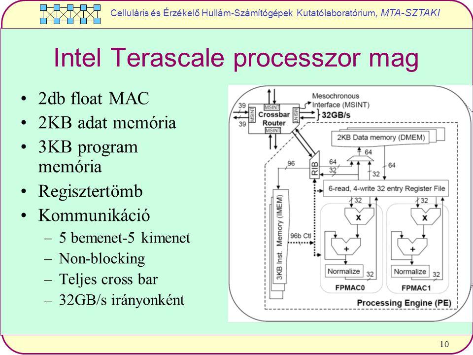 Celluláris és Érzékelő Hullám-Számítógépek Kutatólaboratórium, MTA-SZTAKI 10 Intel Terascale processzor mag 2db float MAC 2KB adat memória 3KB program memória Regisztertömb Kommunikáció –5 bemenet-5 kimenet –Non-blocking –Teljes cross bar –32GB/s irányonként