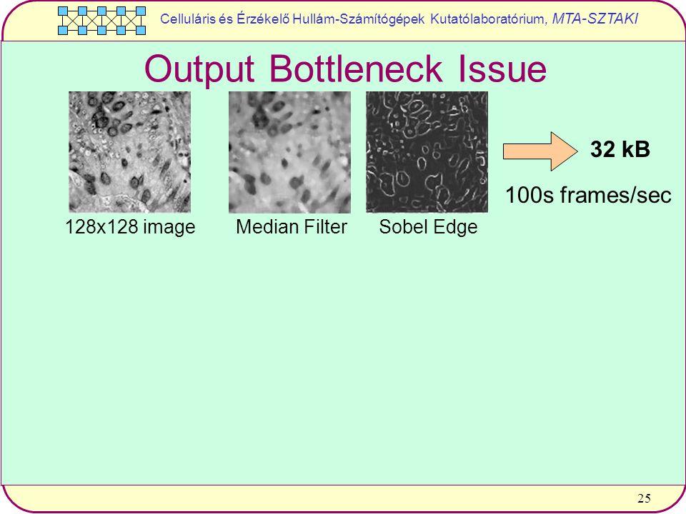 Celluláris és Érzékelő Hullám-Számítógépek Kutatólaboratórium, MTA-SZTAKI 25 128x128 imageMedian FilterSobel Edge 32 kB 100s frames/sec Output Bottleneck Issue