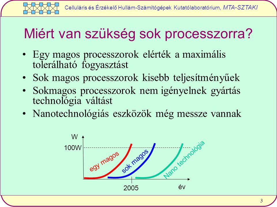 Celluláris és Érzékelő Hullám-Számítógépek Kutatólaboratórium, MTA-SZTAKI 3 Miért van szükség sok processzorra.