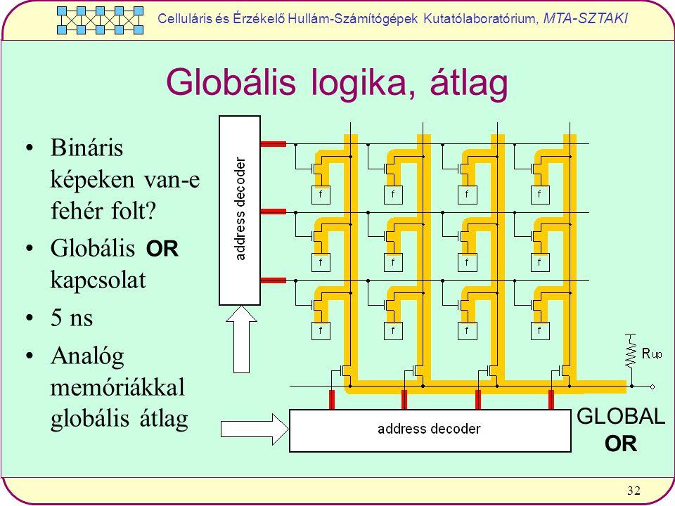 Celluláris és Érzékelő Hullám-Számítógépek Kutatólaboratórium, MTA-SZTAKI 32 Globális logika, átlag Bináris képeken van-e fehér folt.