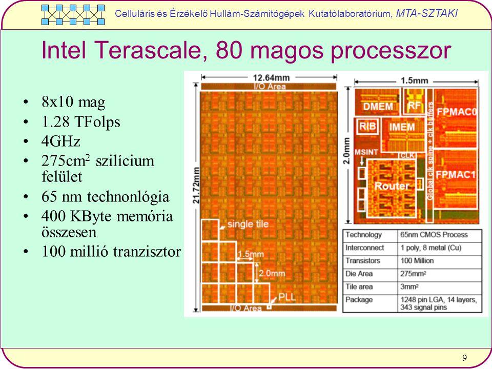Celluláris és Érzékelő Hullám-Számítógépek Kutatólaboratórium, MTA-SZTAKI 9 Intel Terascale, 80 magos processzor 8x10 mag 1.28 TFolps 4GHz 275cm 2 szilícium felület 65 nm technonlógia 400 KByte memória összesen 100 millió tranzisztor