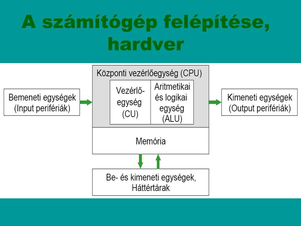 Perifériák Perifériának nevezzük a számítógép központi egységéhez kívülről csatlakozó eszközöket, melyek az adatok ki- vagy bevitelét, illetve megjelenítését szolgálják.