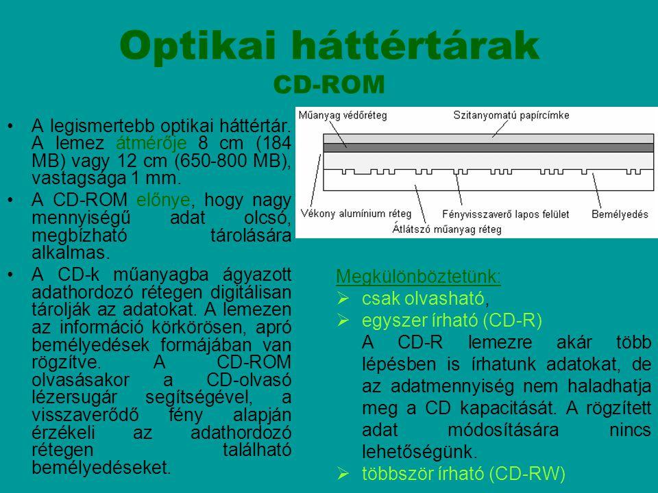 Optikai háttértárak CD-ROM A legismertebb optikai háttértár. A lemez átmérője 8 cm (184 MB) vagy 12 cm (650-800 MB), vastagsága 1 mm. A CD-ROM előnye,
