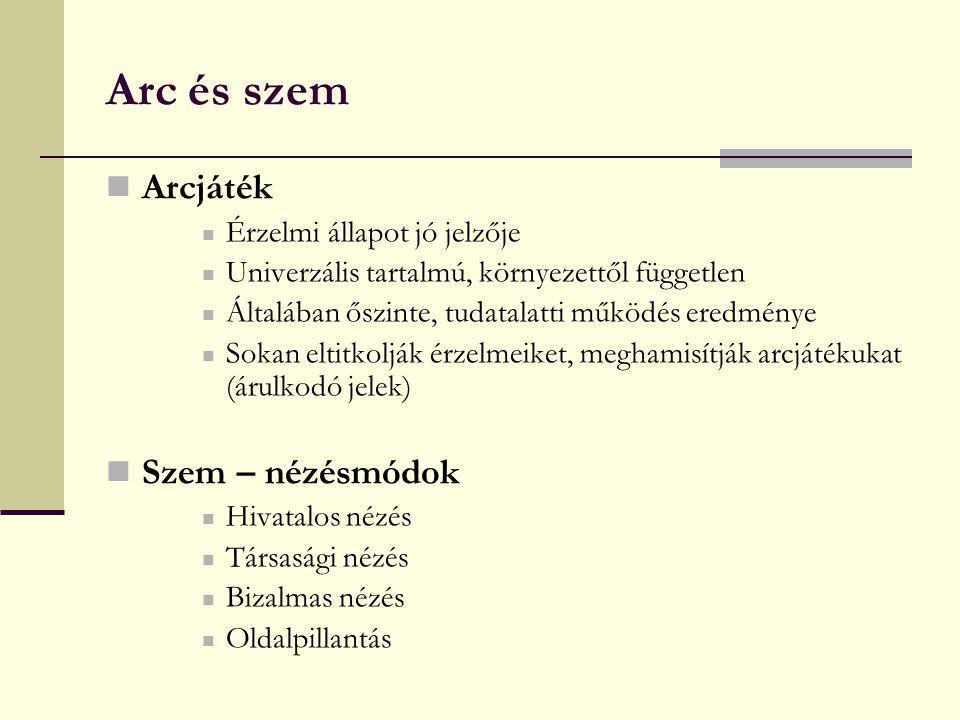Arc és szem Arcjáték Érzelmi állapot jó jelzője Univerzális tartalmú, környezettől független Általában őszinte, tudatalatti működés eredménye Sokan el