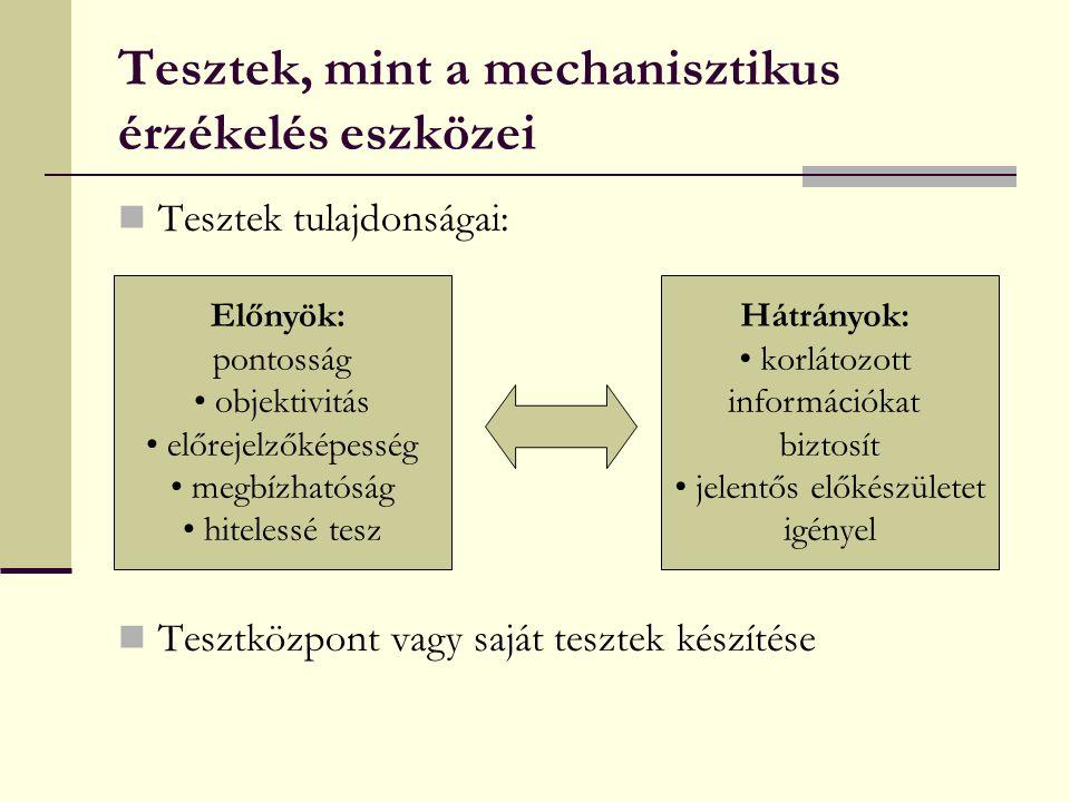 Tesztek, mint a mechanisztikus érzékelés eszközei Tesztek tulajdonságai: Tesztközpont vagy saját tesztek készítése Előnyök: pontosság objektivitás elő