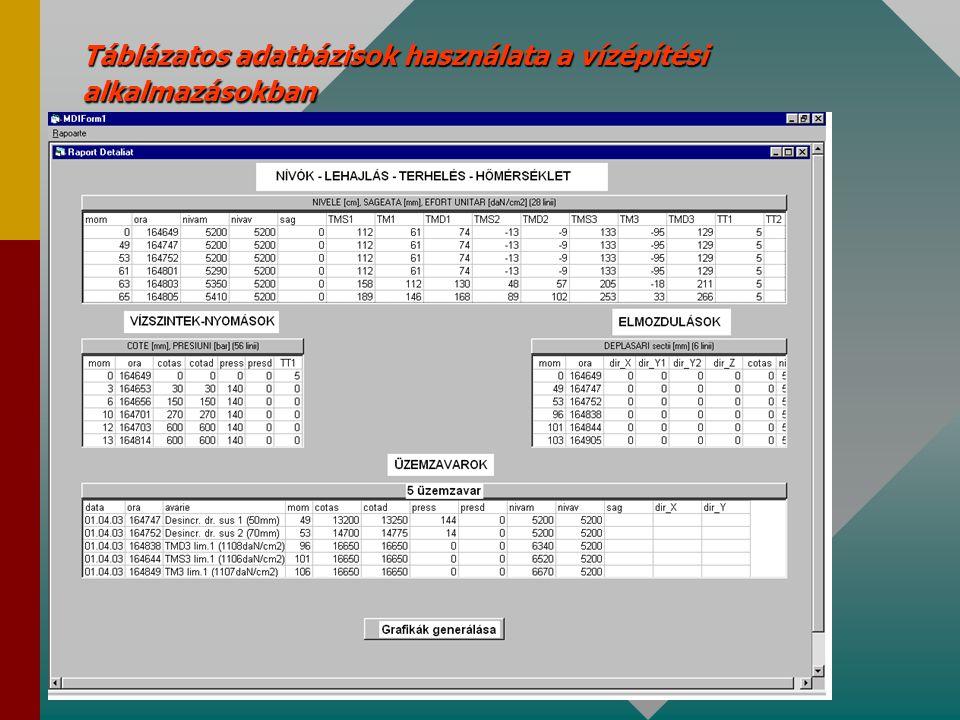 Táblázatos adatbázisok használata a vízépítési alkalmazásokban