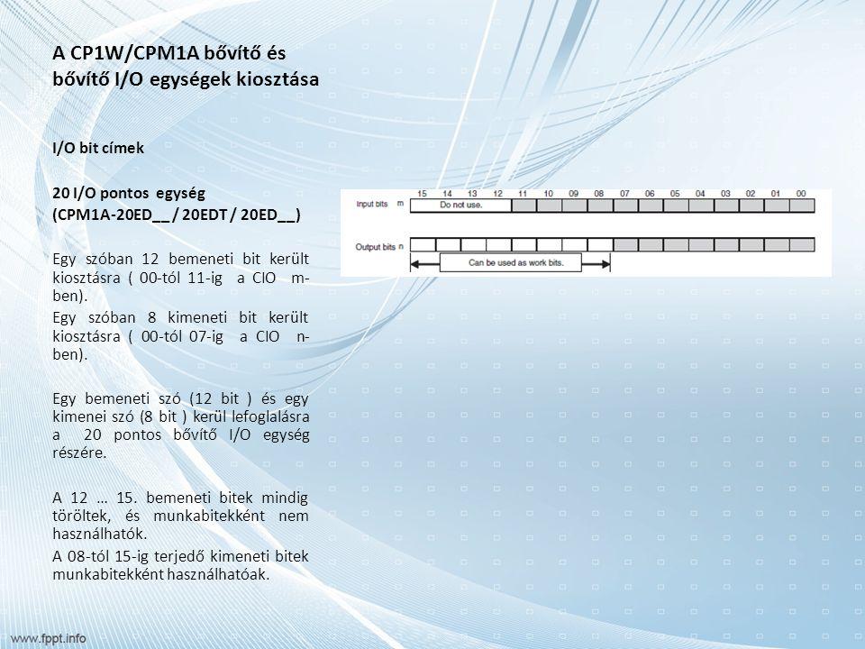 A CP1W/CPM1A bővítő és bővítő I/O egységek kiosztása I/O bit címek 20 I/O pontos egység (CPM1A-20ED__ / 20EDT / 20ED__) Egy szóban 12 bemeneti bit került kiosztásra ( 00-tól 11-ig a CIO m- ben).