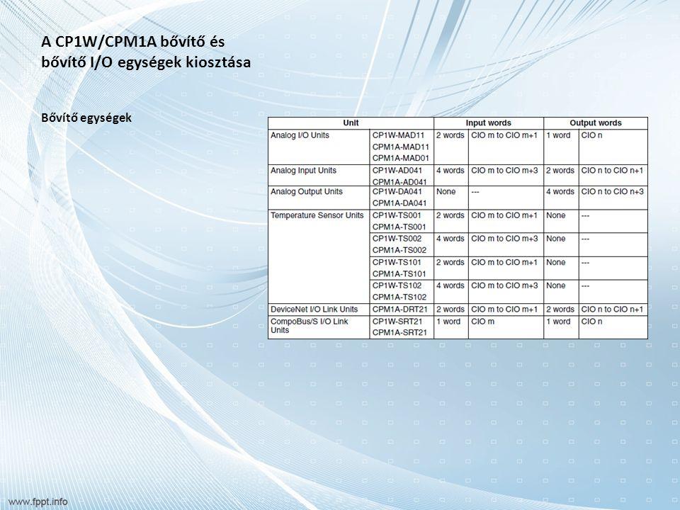 A CP1W/CPM1A bővítő és bővítő I/O egységek kiosztása Bővítő egységek